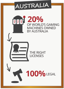 Online Pokie Legislation