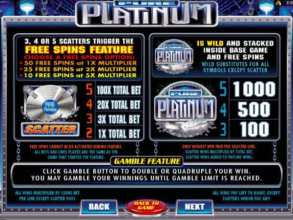 Coral online gambling