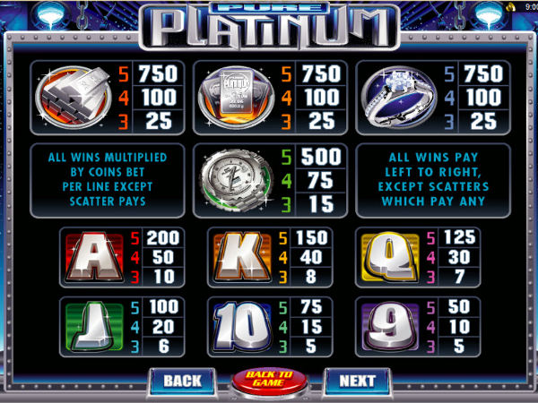 Pure Platinum pay table screenshot