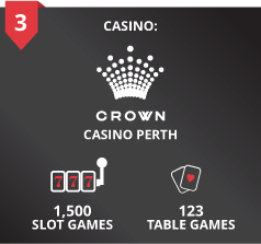 Crown Perth Casuno