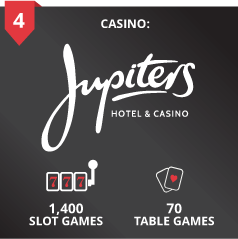Jupiters Hotel Casino